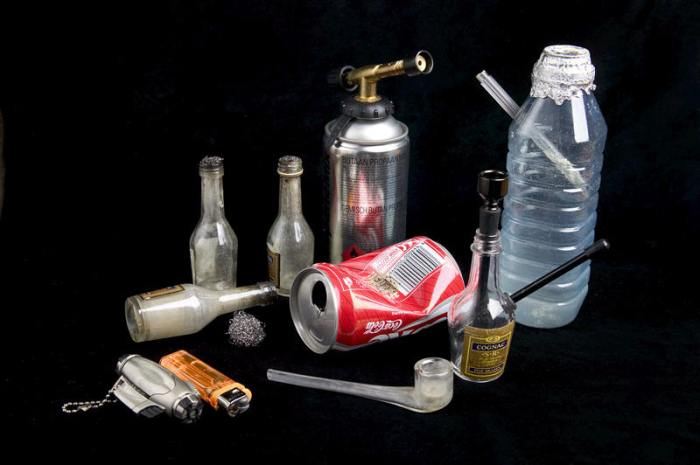 Objetos utilizados no consumo