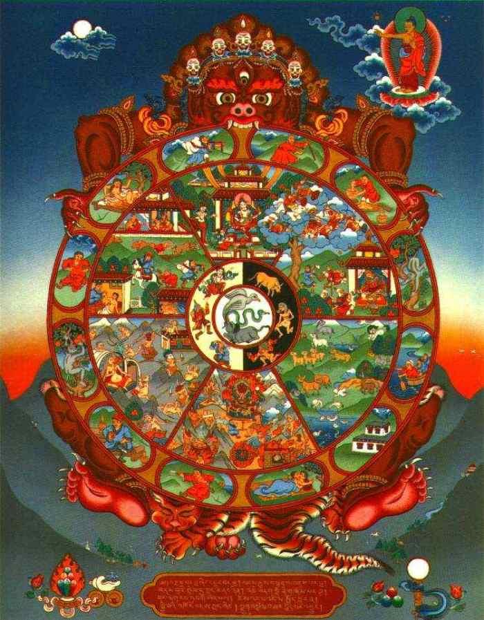 religioes_budismo-roda-da-vida