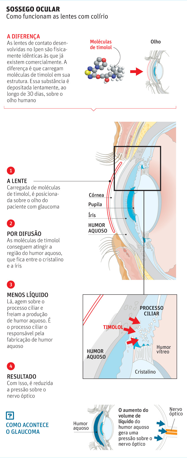 8dc1ae2b5e6fc oftalmologia   ☻Mega Arquivo   Página 2