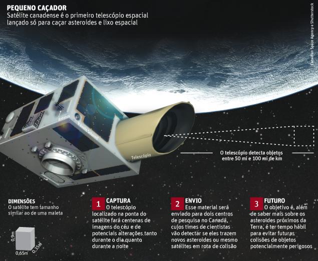 satelite vigia
