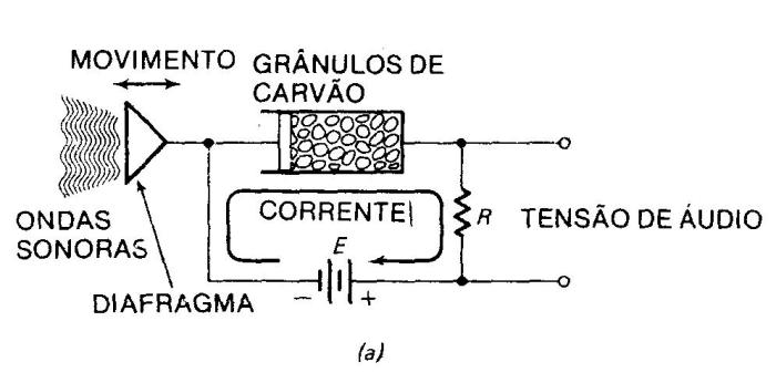 transdutor1