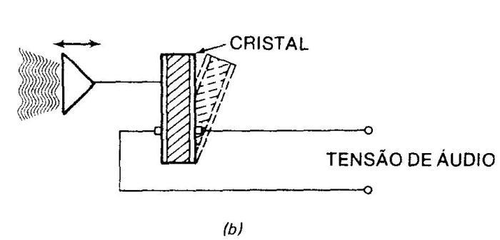 transdutor2