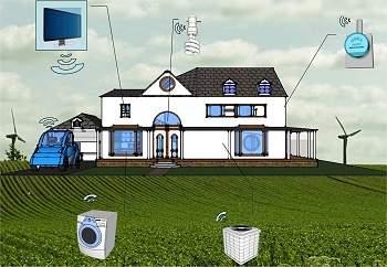 rede-inteligente-de-energia