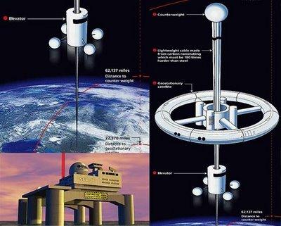 spaceelevator2