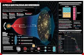 higgs graf