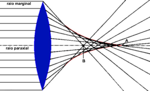esferica1