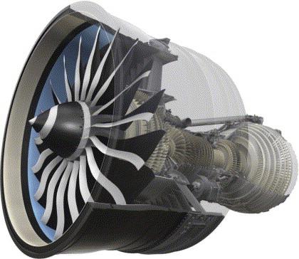 Turbina geradora GE