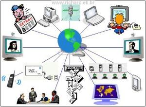 tecnologia-net