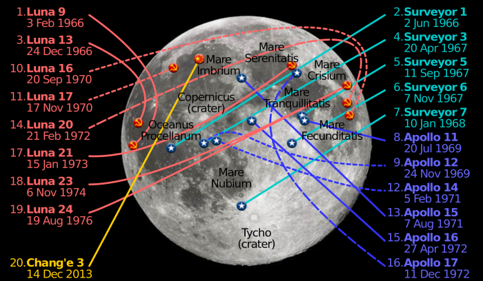 Moon_landing_sites.svg