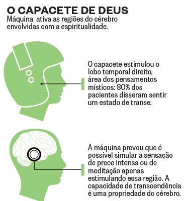 capacete-de-deus