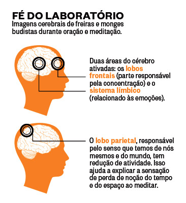 fe-do-laboratorio