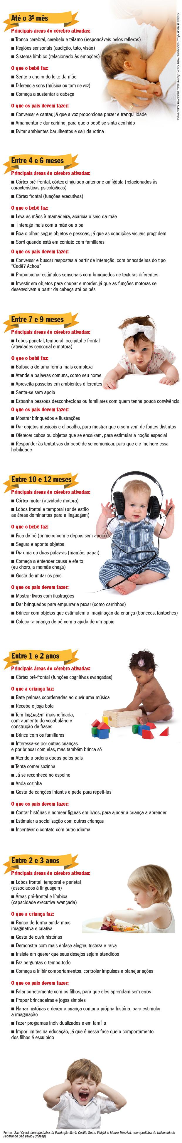 info-bebes