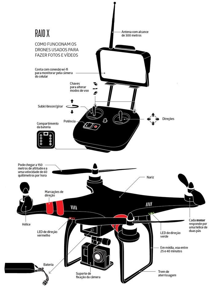 drone raio x