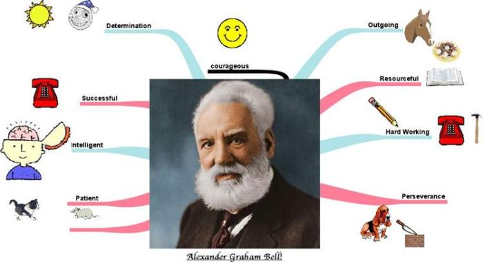 Alexander_Graham_Bell_Web2