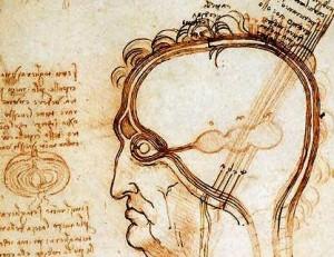 Aula de Óptica do século 15