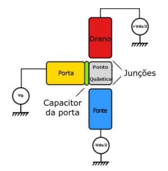 electron_transistor_scheme