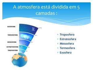 camadas-da-atmosfera-3-638