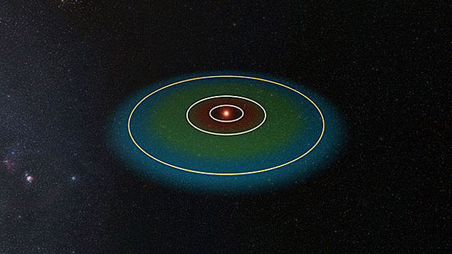 planeta habitavel