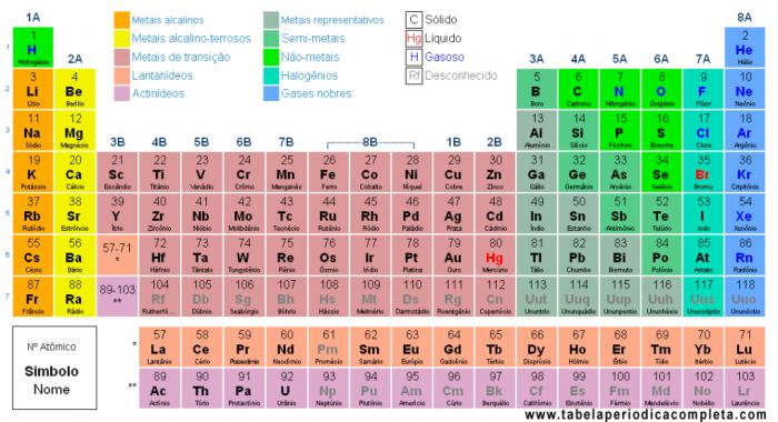 tabela-periodica-2014-imprimir