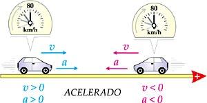 aceleracao-escalar-7