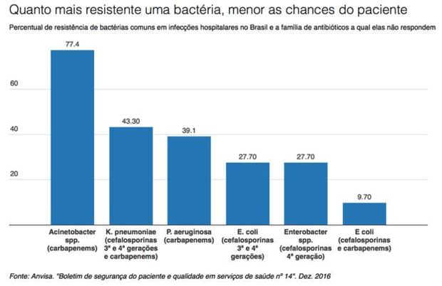 resistencia bacteriana2