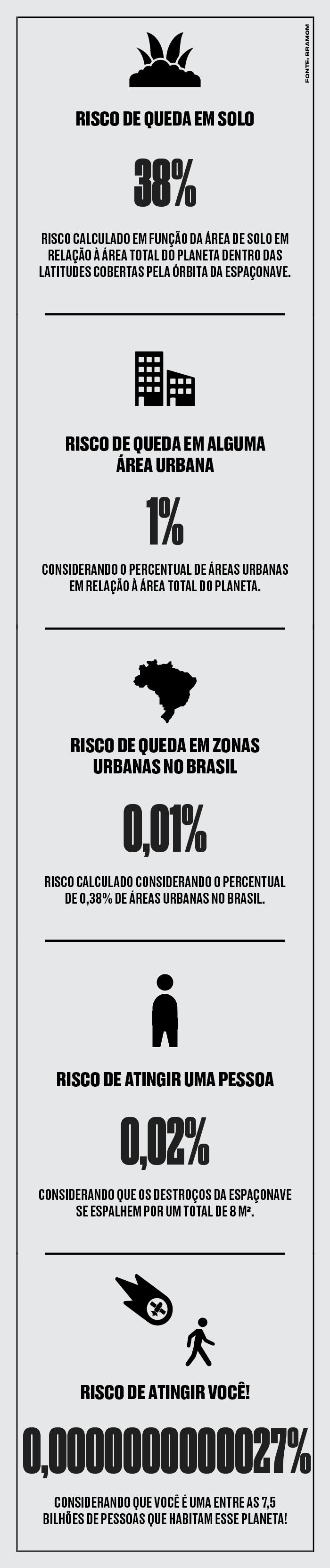 porcentagens-risco