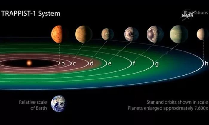 planetas igua a terra