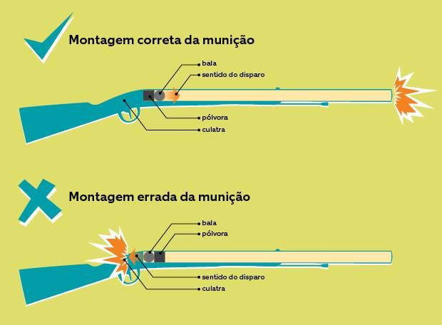 tiro2