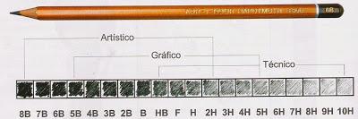 Lápis-de-desenho-