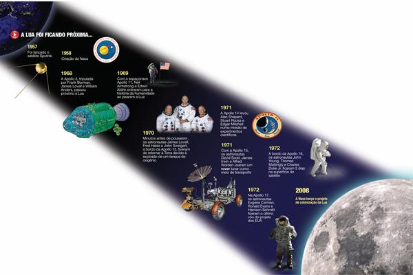 coloniz Lua