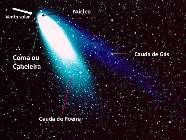asterides-cometas-e-meteorides-4-638