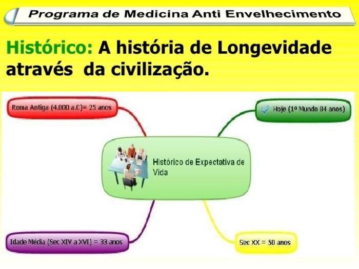 longevidade-saudvel-2-728